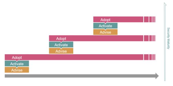approach(web)